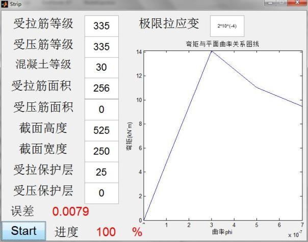 %e5%b0%91%e7%ad%8b%e6%a2%81%e6%89%bf%e8%bd%bd%e5%8a%9b